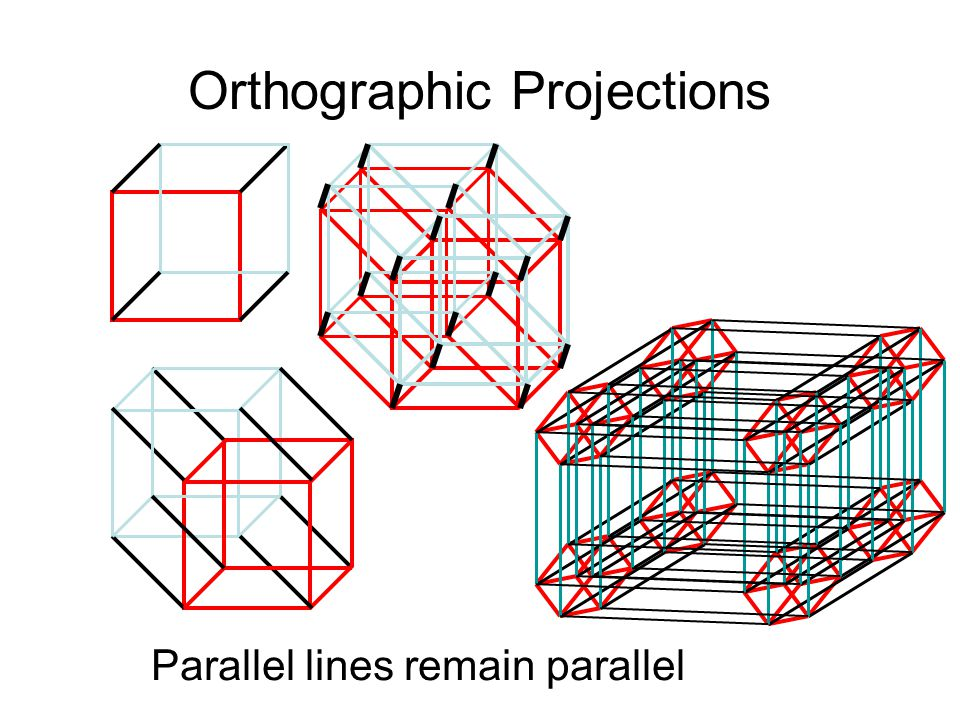 Orthographic Projections Parallel lines remain parallel