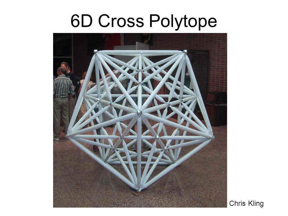 6D Cross Polytope Chris Kling