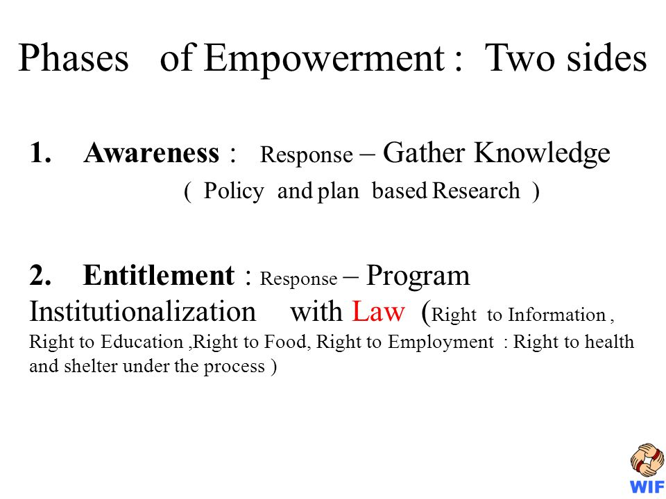 Phases of Empowerment : Two sides 1.Awareness : Response – Gather Knowledge ( Policy and plan based Research ) 2.
