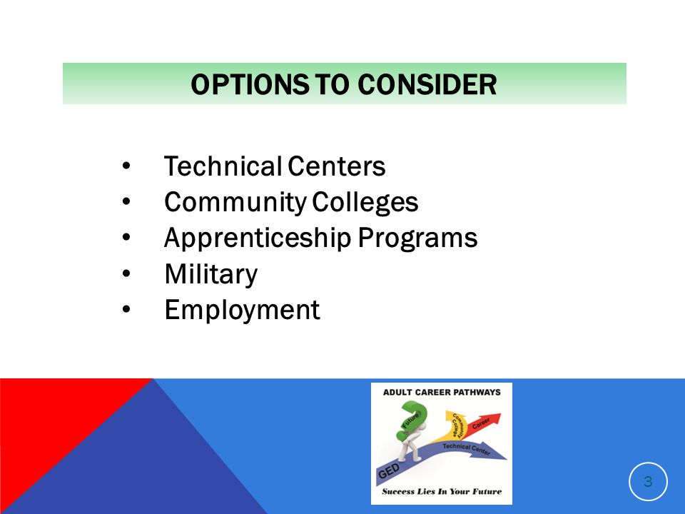 OPTIONS TO CONSIDER Technical Centers Community Colleges Apprenticeship Programs Military Employment 3