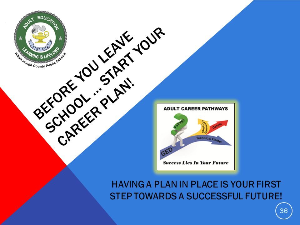 BEFORE YOU LEAVE SCHOOL … START YOUR CAREER PLAN.