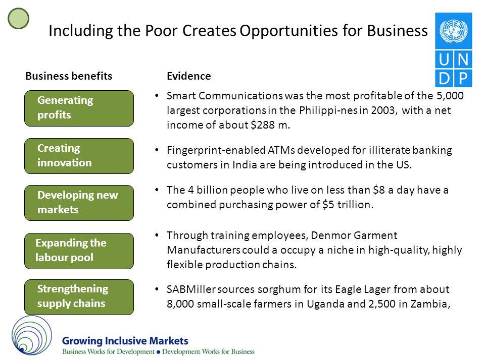 Topics of Interest TopicPointsWG Member Interest 5.