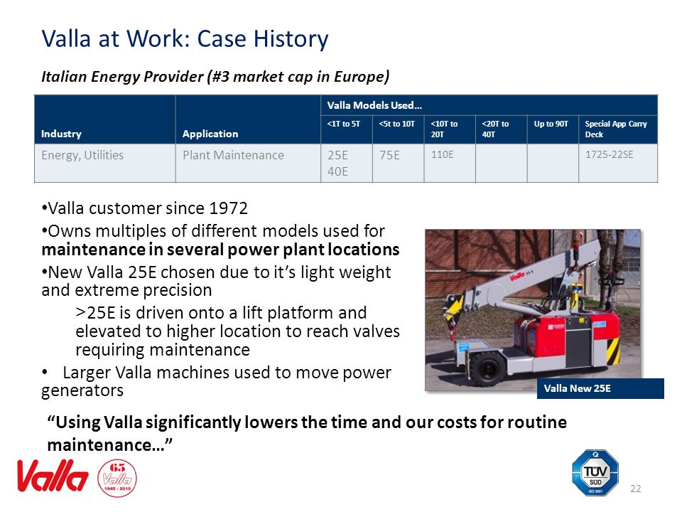22 Valla at Work: Case History IndustryApplication Valla Models Used… <1T to 5T<5t to 10T<10T to 20T <20T to 40T Up to 90TSpecial App Carry Deck Energ