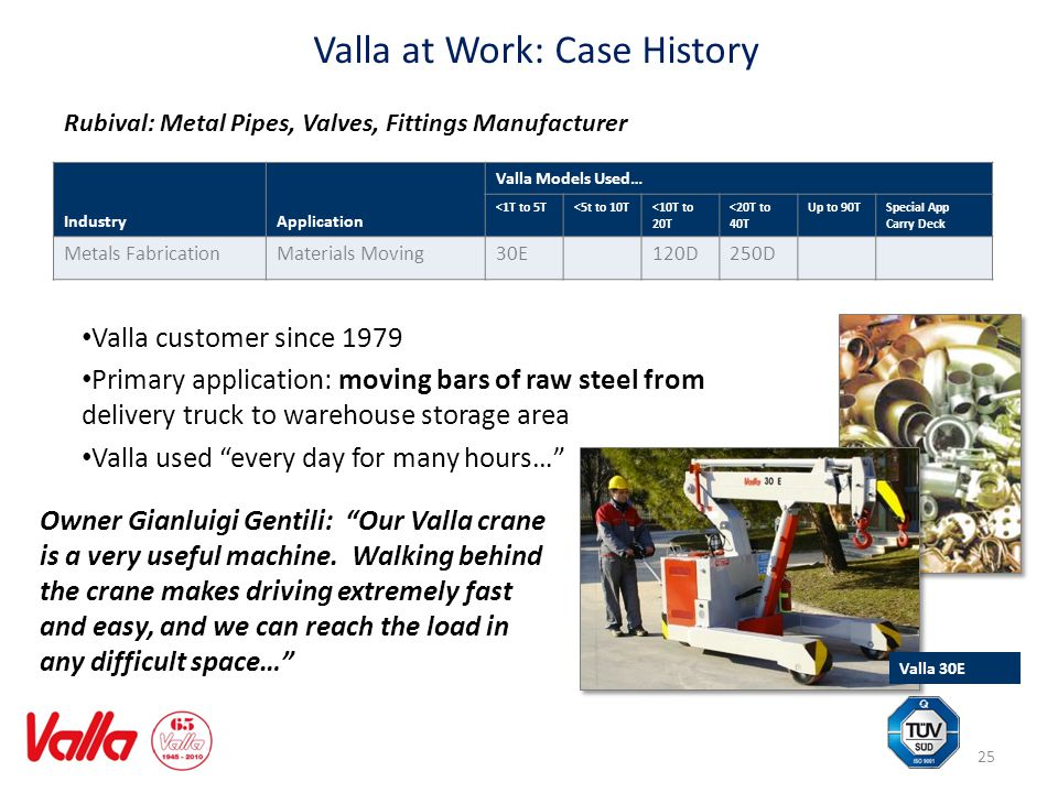 25 Valla at Work: Case History IndustryApplication Valla Models Used… <1T to 5T<5t to 10T<10T to 20T <20T to 40T Up to 90TSpecial App Carry Deck Metal