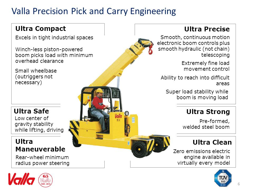 6 Valla Precision Pick and Carry Engineering Ultra Compact Winch-less piston-powered boom picks load with minimum overhead clearance Small wheelbase (