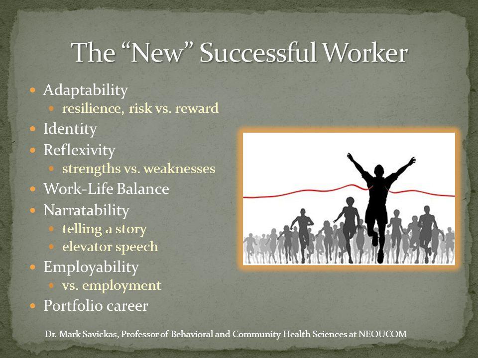 Adaptability resilience, risk vs. reward Identity Reflexivity strengths vs. weaknesses Work-Life Balance Narratability telling a story elevator speech