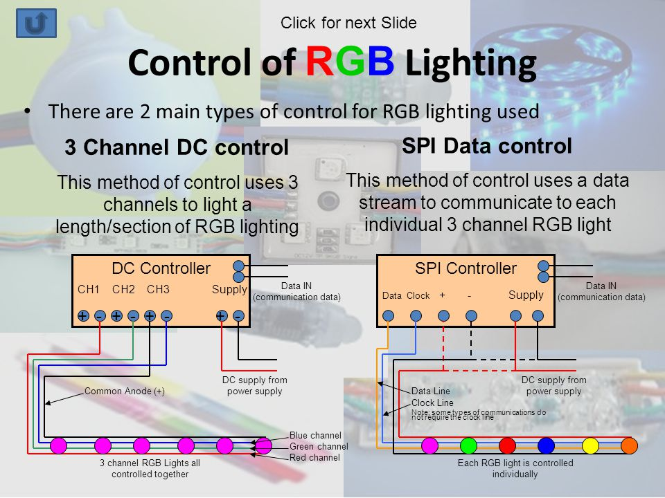 Differences in RGB Differences in RGB Lighting Non digital 3 channel Digital SPI control Digital SPI Control Non digital 3 channel The difference between a non digital 3 channel light and a digital SPI controlled light is that there is a little black IC (integrated circuit) on each SPI controlled light as shown.