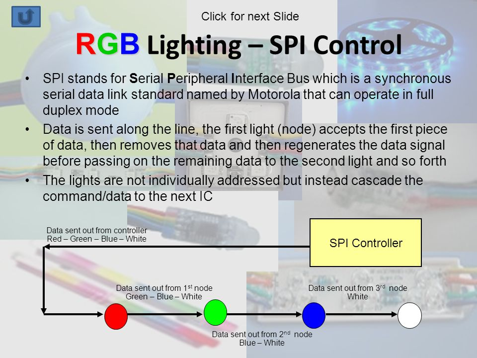 RGB RGB Lighting – SPI Control SPI stands for Serial Peripheral Interface Bus which is a synchronous serial data link standard named by Motorola that can operate in full duplex mode Data is sent along the line, the first light (node) accepts the first piece of data, then removes that data and then regenerates the data signal before passing on the remaining data to the second light and so forth The lights are not individually addressed but instead cascade the command/data to the next IC SPI Controller Data sent out from controller Red – Green – Blue – White Data sent out from 1 st node Green – Blue – White Data sent out from 2 nd node Blue – White Data sent out from 3 rd node White Click for next Slide