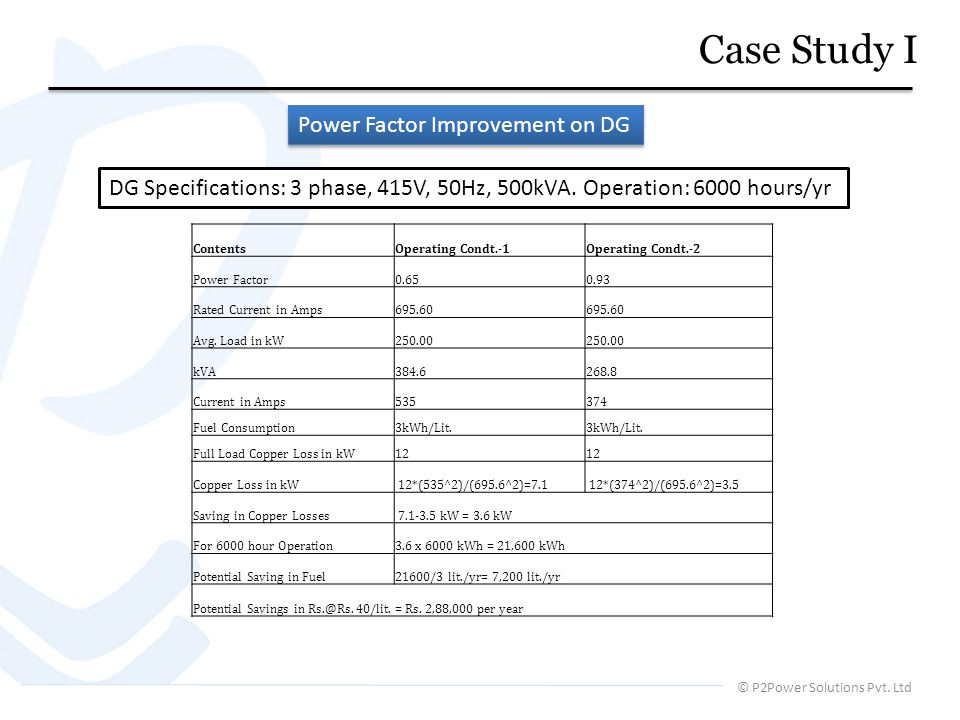 © P2Power Solutions Pvt. Ltd Case Study I ContentsOperating Condt.-1Operating Condt.-2 Power Factor0.650.93 Rated Current in Amps695.60 Avg. Load in k