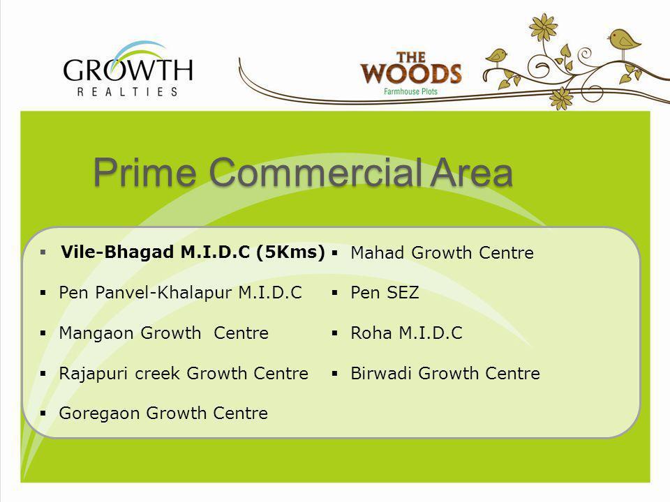 Prime Commercial Area Vile-Bhagad M.I.D.C (5Kms) Pen Panvel-Khalapur M.I.D.C Mangaon Growth Centre Rajapuri creek Growth Centre Goregaon Growth Centre