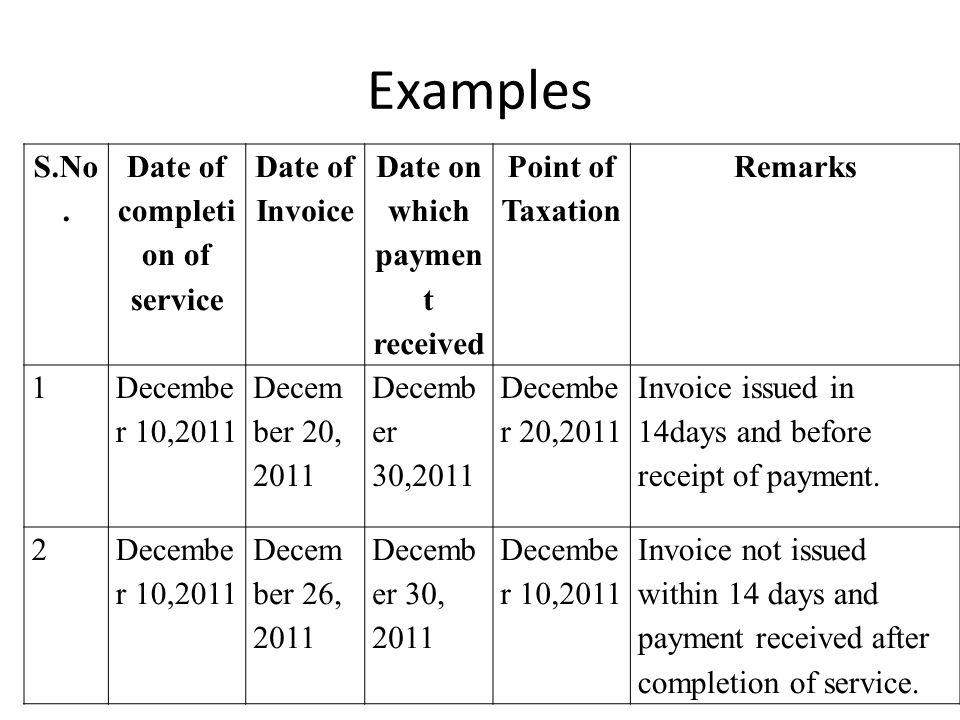 Examples S.No. Date of completi on of service Date of Invoice Date on which paymen t received Point of Taxation Remarks 1 Decembe r 10,2011 Decem ber