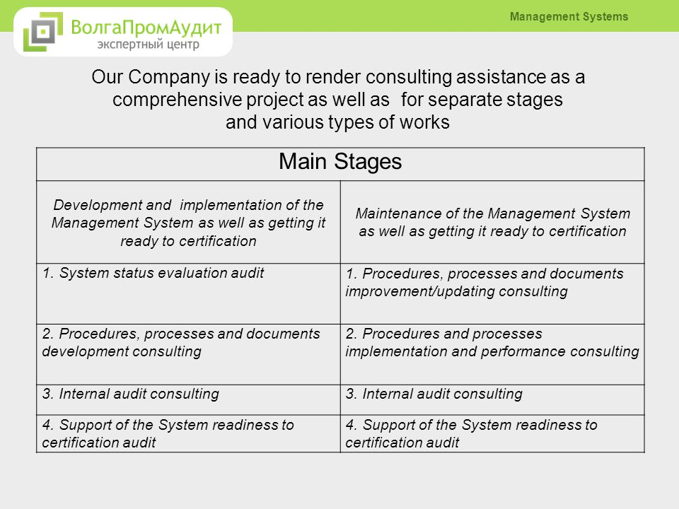 Main Stages Development and implementation of the Management System as well as getting it ready to certification Maintenance of the Management System