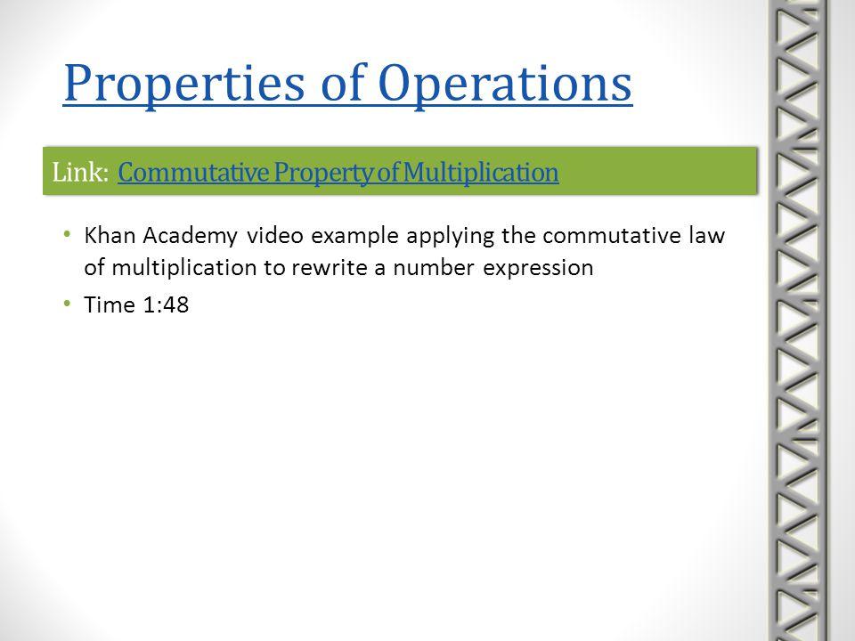 Link: Commutative Property of MultiplicationCommutative Property of MultiplicationLink: Commutative Property of MultiplicationCommutative Property of