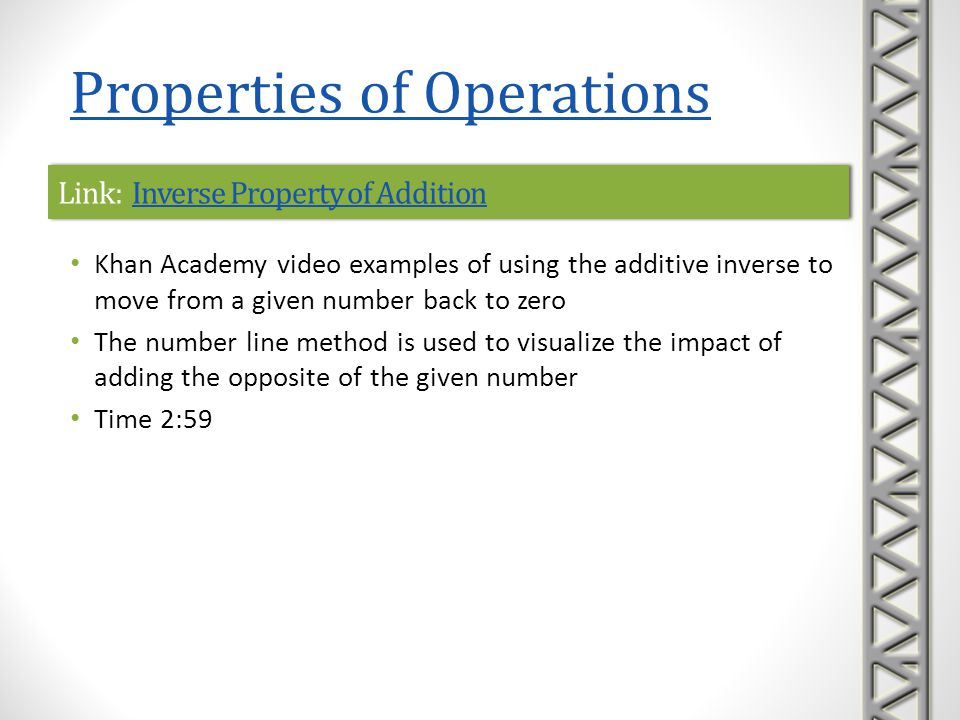 Link: Inverse Property of MultiplicationInverse Property of MultiplicationLink: Inverse Property of MultiplicationInverse Property of Multiplication Khan Academy video examples demonstrating the multiplicative inverse property Uses the operation of division and builds to multiplication by the reciprocal Time 3:16 Properties of Operations