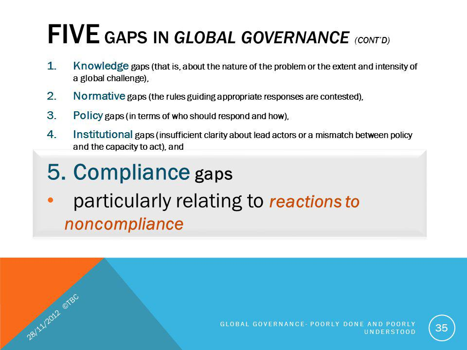 FIVE GAPS IN GLOBAL GOVERNANCE (CONTD) 1.Knowledge gaps (that is, about the nature of the problem or the extent and intensity of a global challenge),