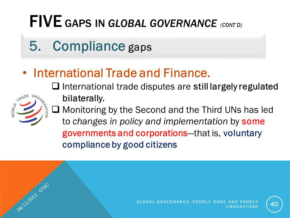 FIVE GAPS IN GLOBAL GOVERNANCE (CONTD) 5.Compliance gaps 28/11/2012 ©TBC GLOBAL GOVERNANCE- POORLY DONE AND POORLY UNDERSTOOD 40 International Trade a