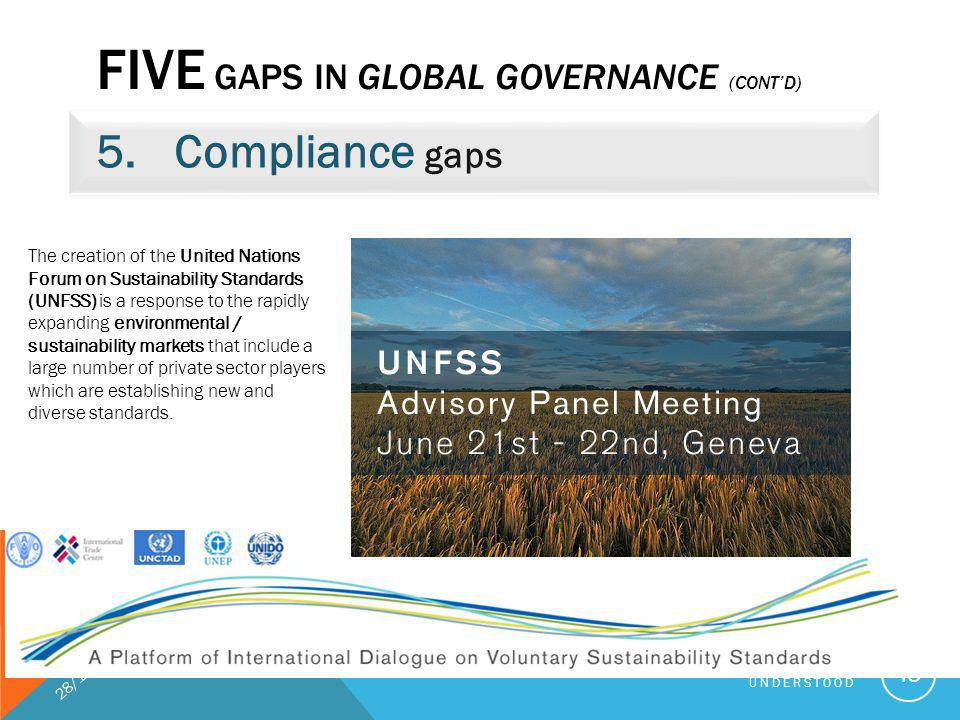 FIVE GAPS IN GLOBAL GOVERNANCE (CONTD) 5.Compliance gaps 28/11/2012 ©TBC GLOBAL GOVERNANCE- POORLY DONE AND POORLY UNDERSTOOD 43 The creation of the U