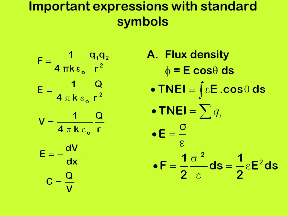 Important expressions with standard symbols A.Flux density = E cos ds