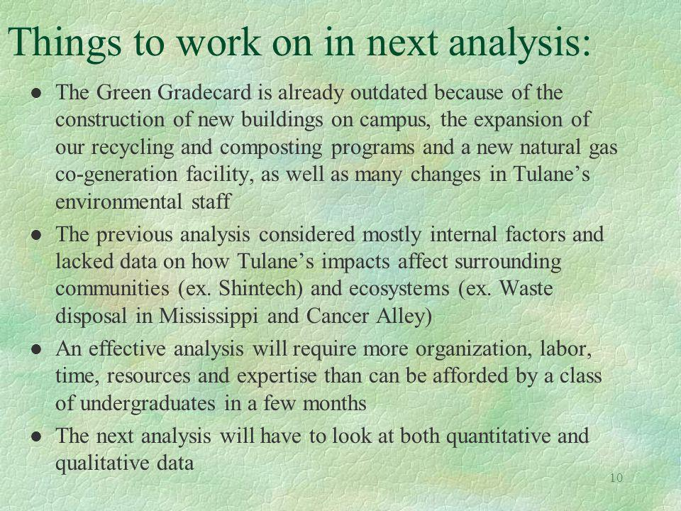 10 Things to work on in next analysis: l The Green Gradecard is already outdated because of the construction of new buildings on campus, the expansion