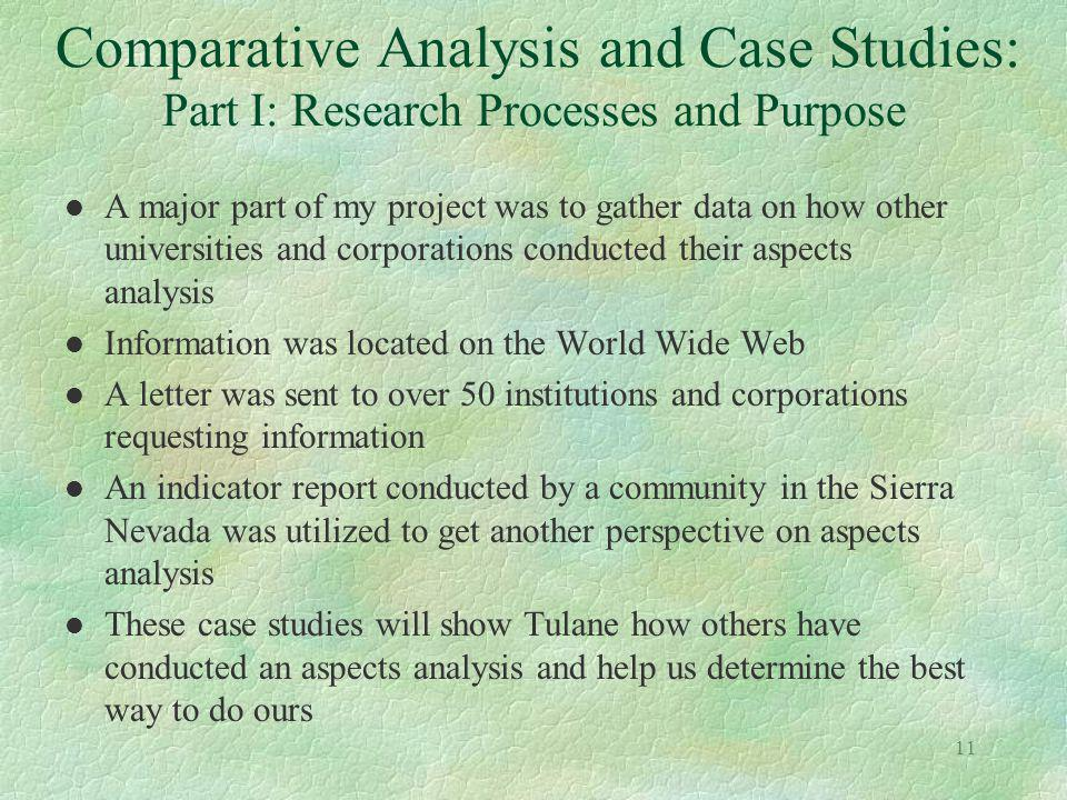 11 l A major part of my project was to gather data on how other universities and corporations conducted their aspects analysis l Information was locat