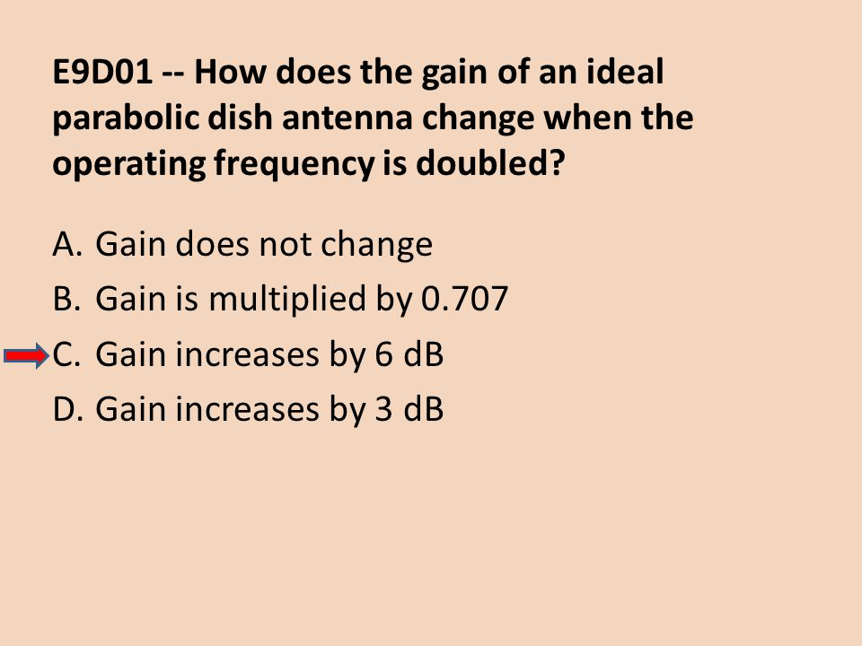 E9D01 -- How does the gain of an ideal parabolic dish antenna change when the operating frequency is doubled? A.Gain does not change B.Gain is multipl