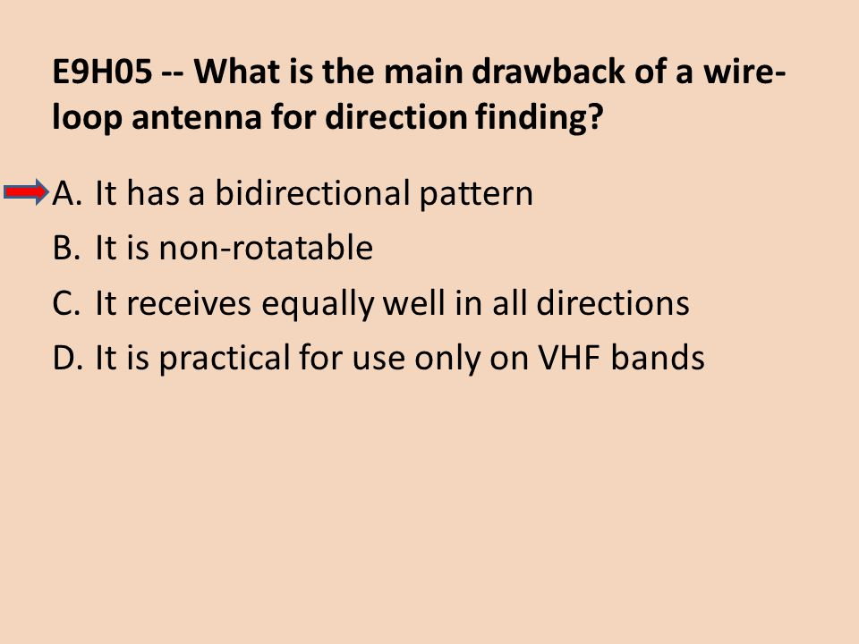 E9H05 -- What is the main drawback of a wire- loop antenna for direction finding? A.It has a bidirectional pattern B.It is non-rotatable C.It receives