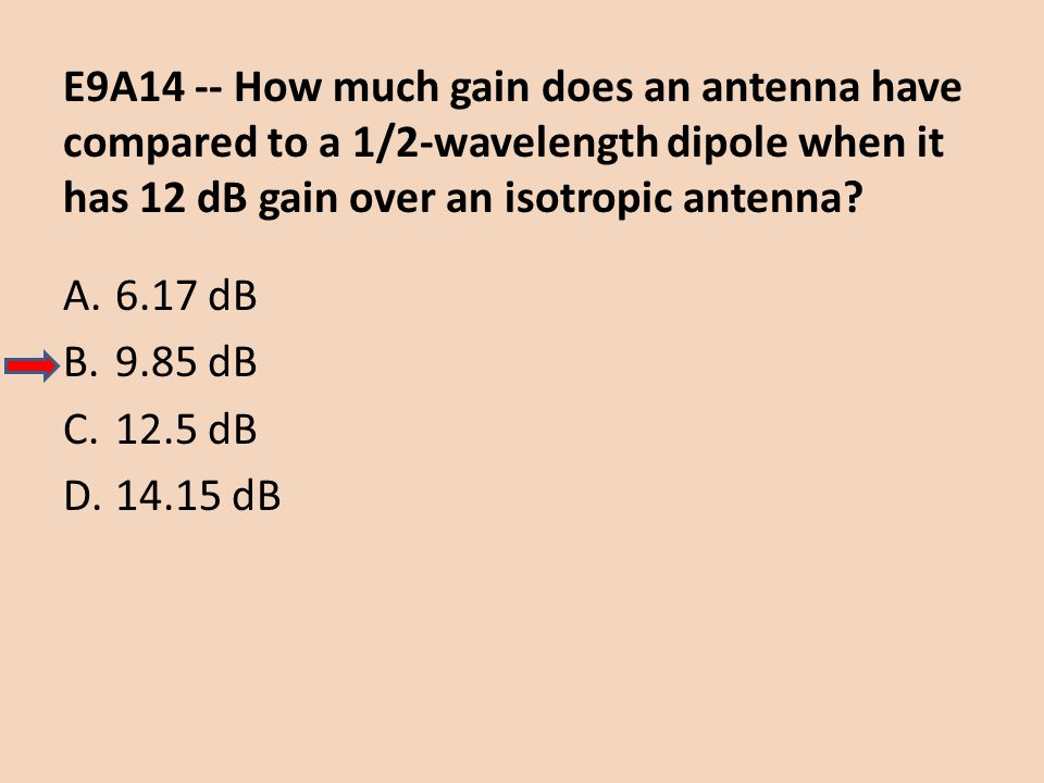 E9A14 -- How much gain does an antenna have compared to a 1/2-wavelength dipole when it has 12 dB gain over an isotropic antenna? A.6.17 dB B.9.85 dB