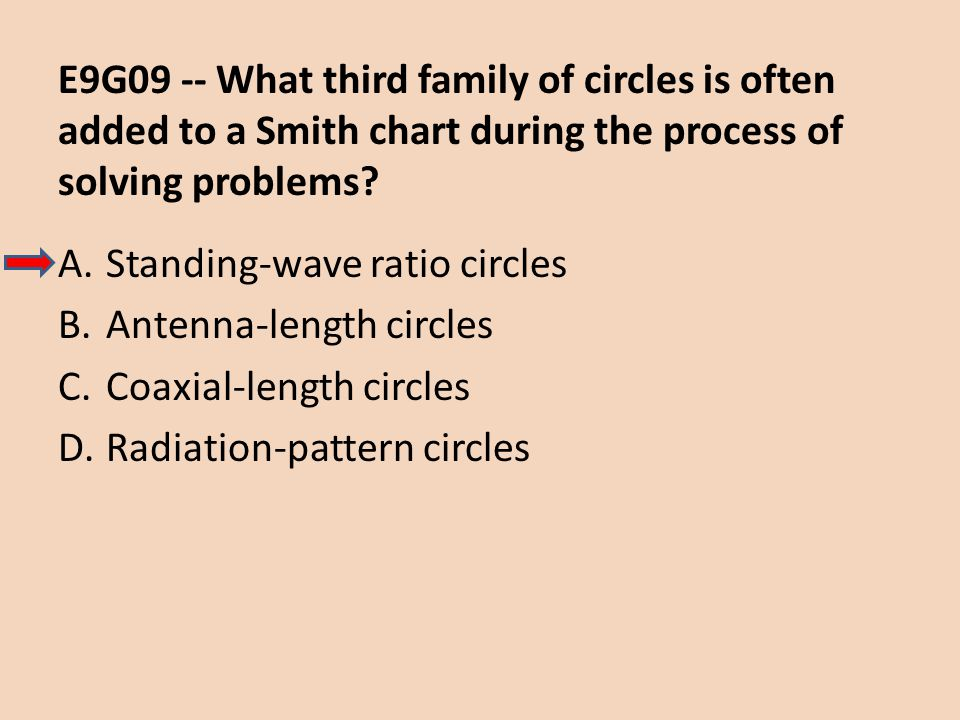E9G09 -- What third family of circles is often added to a Smith chart during the process of solving problems? A.Standing-wave ratio circles B.Antenna-