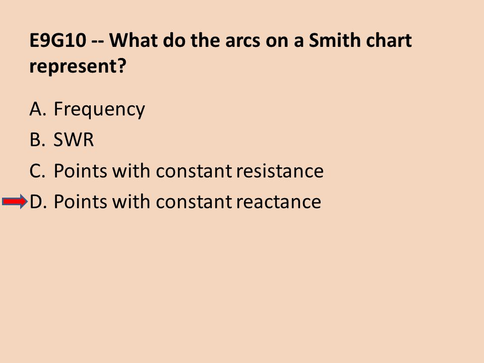 E9G10 -- What do the arcs on a Smith chart represent? A.Frequency B.SWR C.Points with constant resistance D.Points with constant reactance