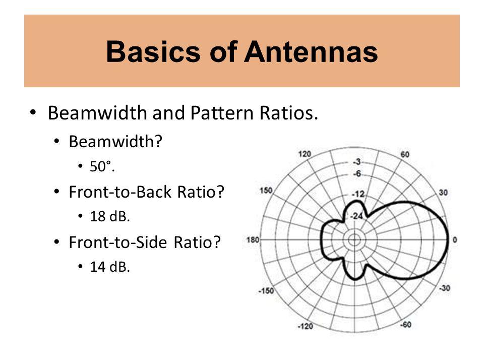 Basics of Antennas Beamwidth and Pattern Ratios. Beamwidth? 50°. Front-to-Back Ratio? 18 dB. Front-to-Side Ratio? 14 dB.