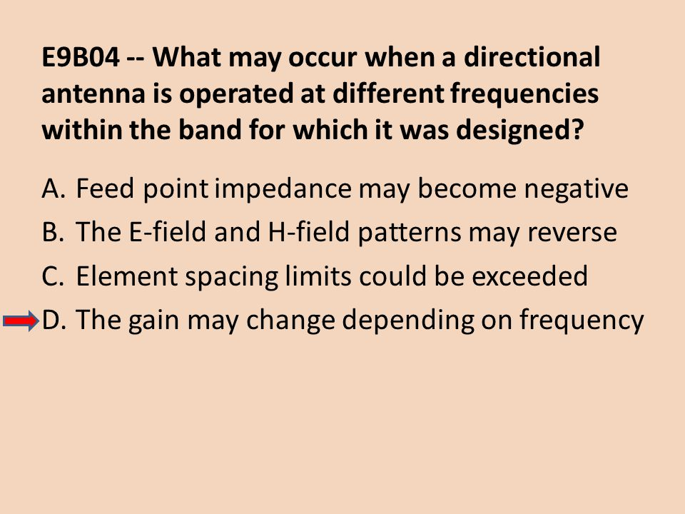 E9B04 -- What may occur when a directional antenna is operated at different frequencies within the band for which it was designed? A.Feed point impeda