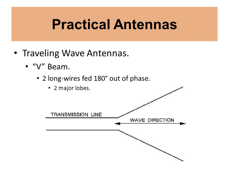 Practical Antennas Traveling Wave Antennas. V Beam. 2 long-wires fed 180° out of phase. 2 major lobes.