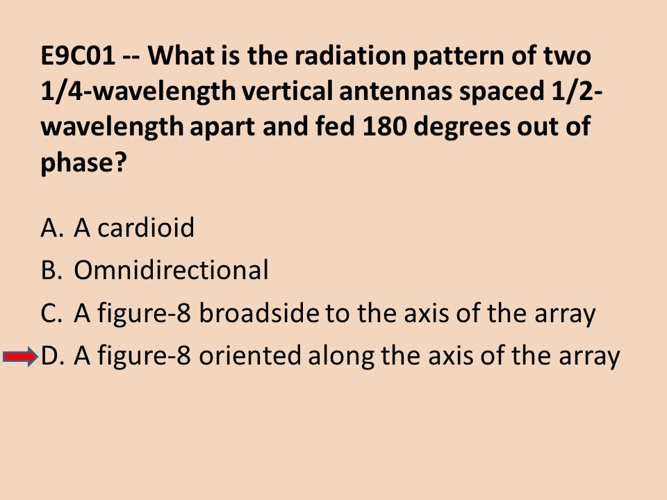 E9C01 -- What is the radiation pattern of two 1/4-wavelength vertical antennas spaced 1/2- wavelength apart and fed 180 degrees out of phase? A.A card