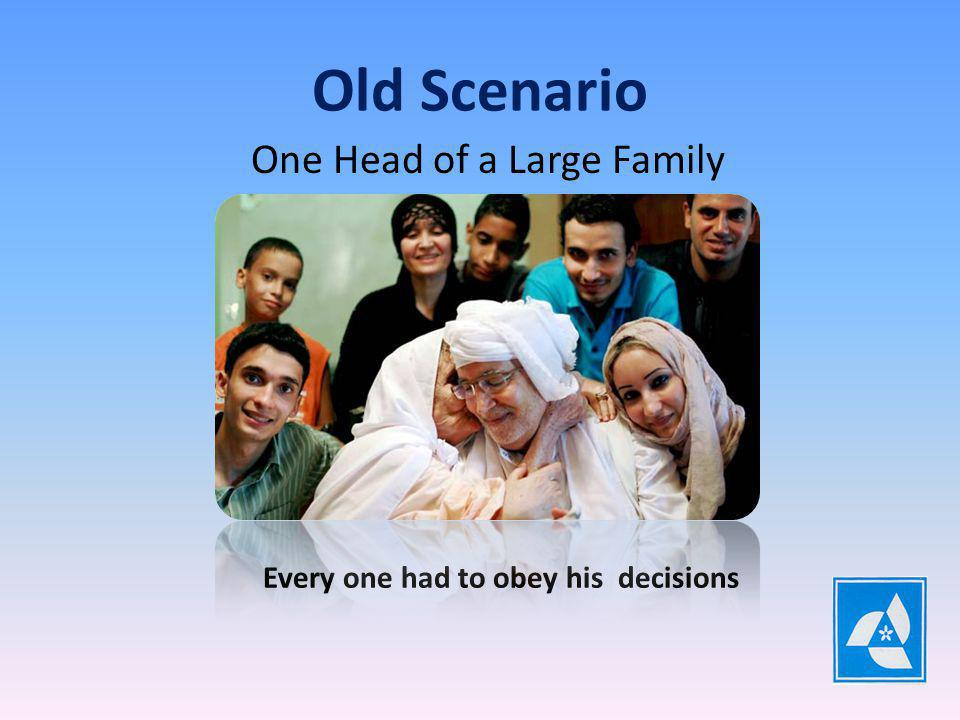 One Head of a Large Family As a Head of family having huge property in his name. keeps strong hold of family matters Old Scenario