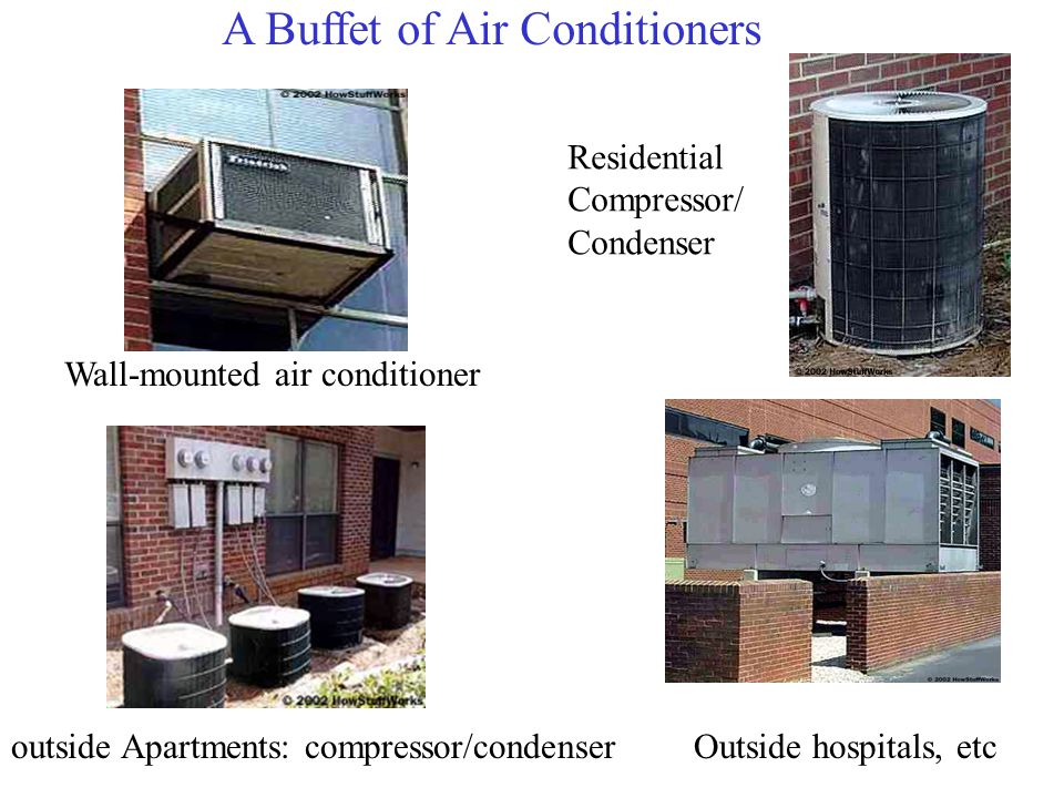Wall-mounted air conditioner Residential Compressor/ Condenser outside Apartments: compressor/condenserOutside hospitals, etc A Buffet of Air Conditio