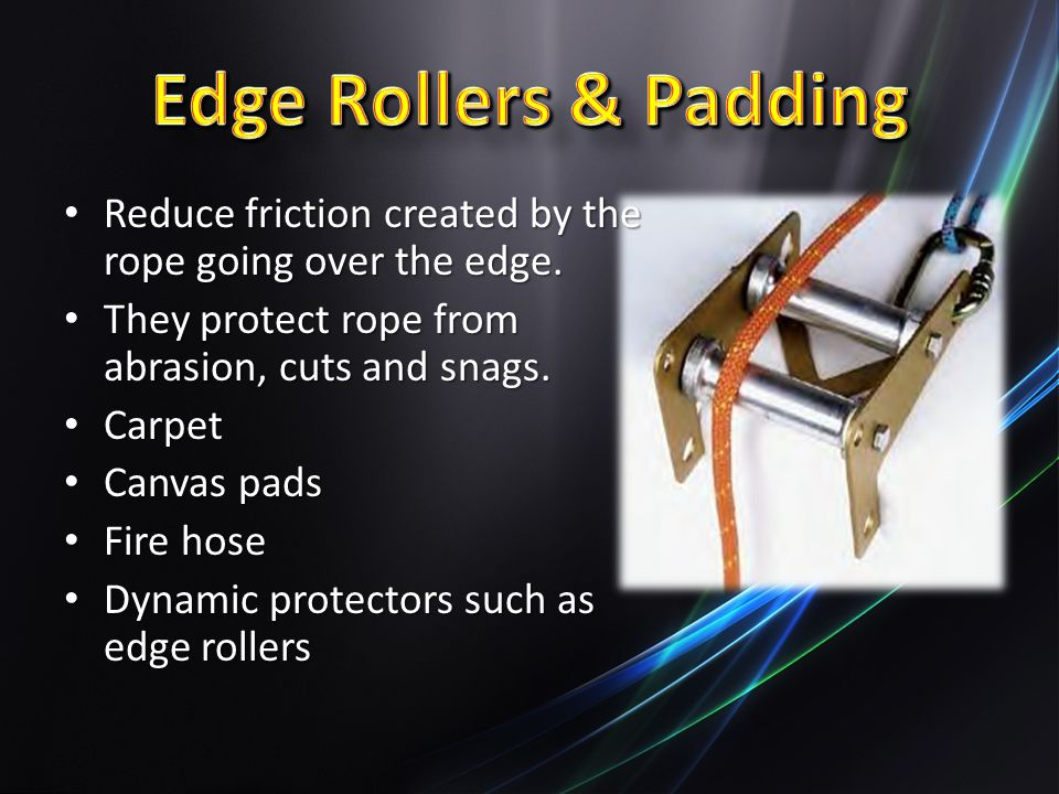 Reduce friction created by the rope going over the edge.