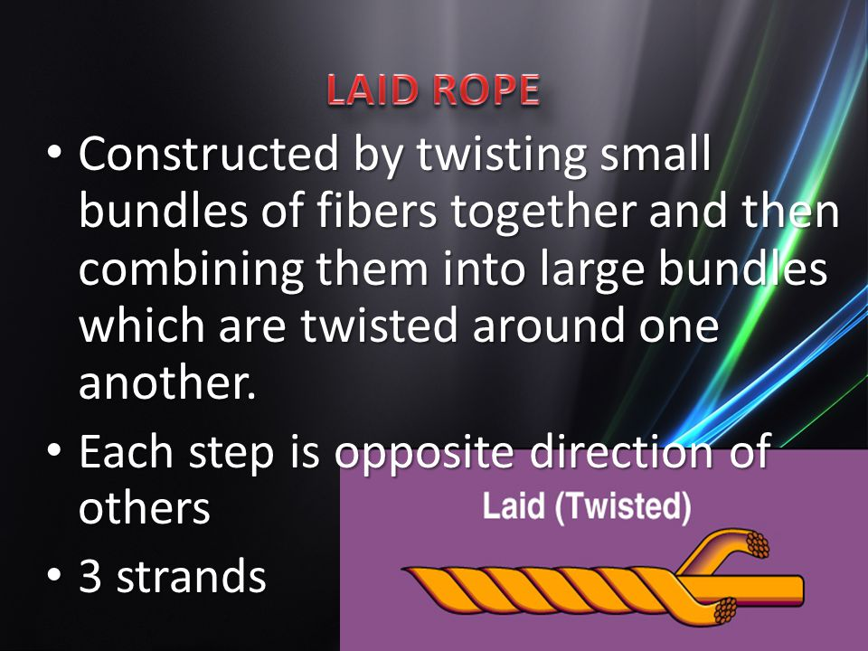 Constructed by twisting small bundles of fibers together and then combining them into large bundles which are twisted around one another.