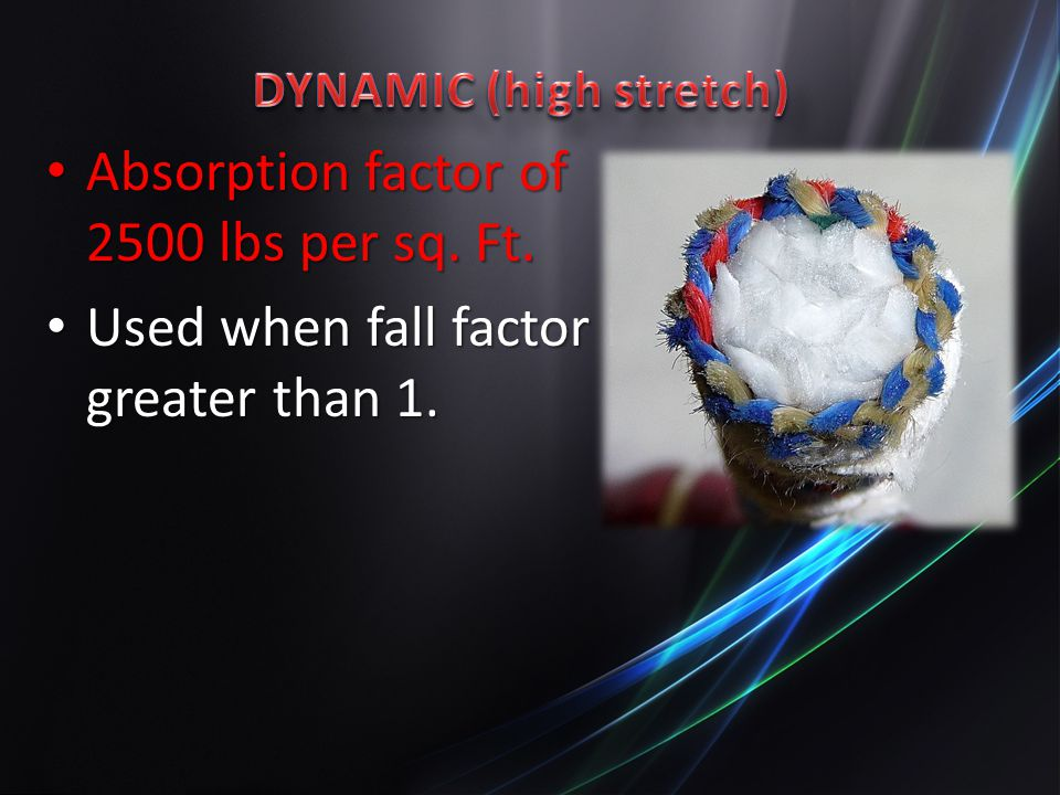 Absorption factor of 2500 lbs per sq.Ft. Absorption factor of 2500 lbs per sq.