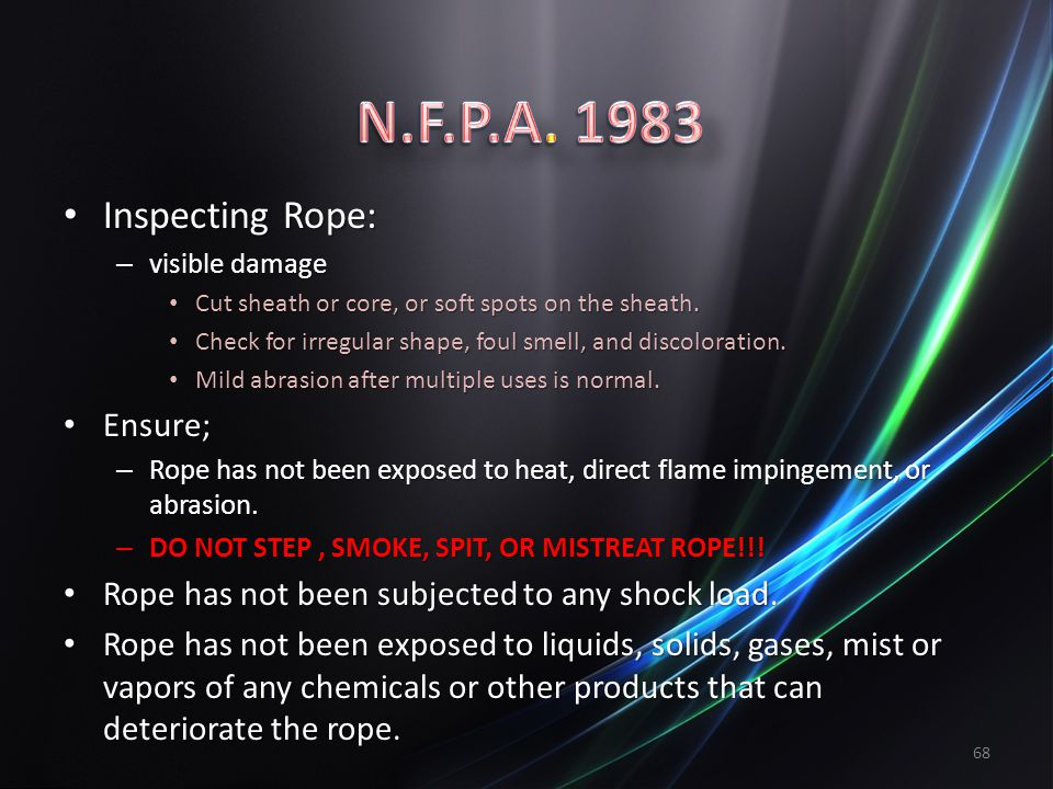68 Inspecting Rope: Inspecting Rope: – visible damage Cut sheath or core, or soft spots on the sheath.