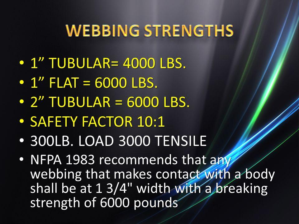 1 TUBULAR= 4000 LBS. 1 TUBULAR= 4000 LBS. 1 FLAT = 6000 LBS. 1 FLAT = 6000 LBS. 2 TUBULAR = 6000 LBS. 2 TUBULAR = 6000 LBS. SAFETY FACTOR 10:1 SAFETY
