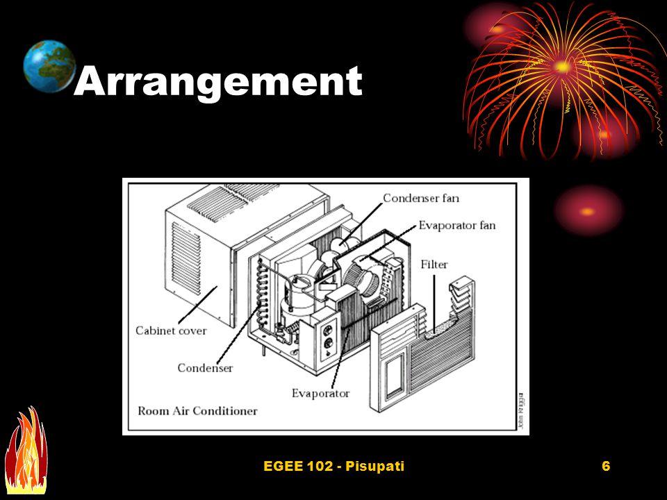EGEE 102 - Pisupati7 TYPES OF AIR CONDITIONERS Room air conditioners Central air conditioning systems Heat pumps Evaporative coolers