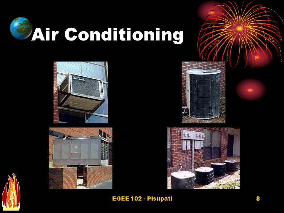 EGEE 102 - Pisupati8 Air Conditioning