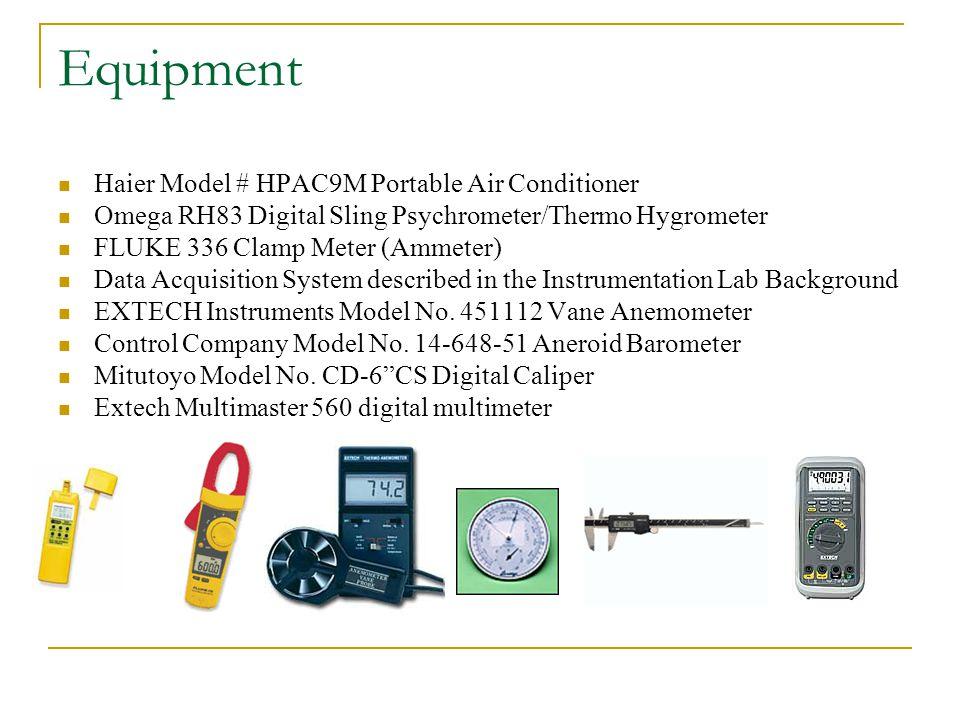 Equipment Haier Model # HPAC9M Portable Air Conditioner Omega RH83 Digital Sling Psychrometer/Thermo Hygrometer FLUKE 336 Clamp Meter (Ammeter) Data A
