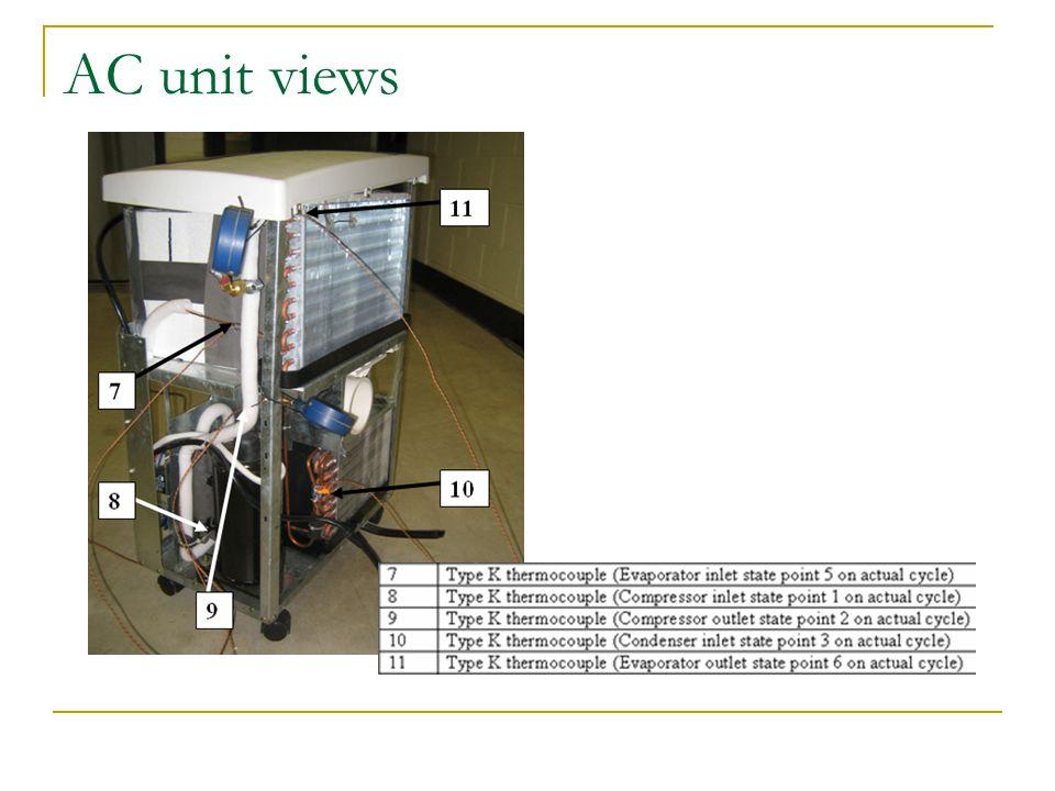AC unit views