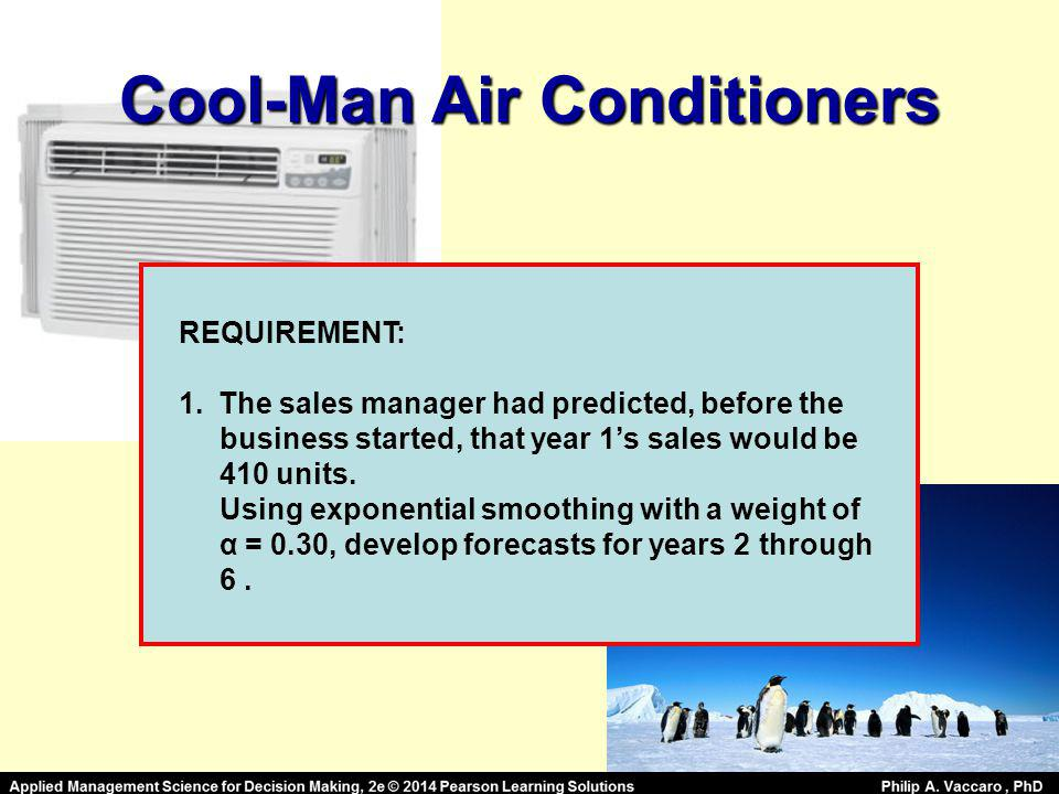 Cool-Man Air Conditioners REQUIREMENT: 1.The sales manager had predicted, before the business started, that year 1s sales would be 410 units. Using ex