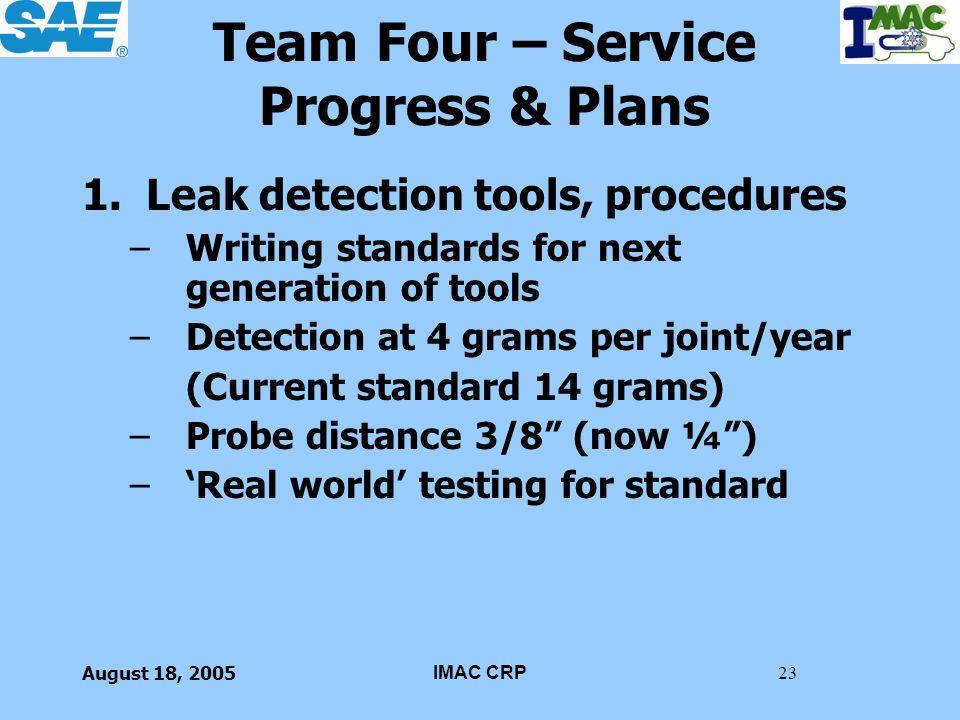 August 18, 2005IMAC CRP23 Team Four – Service Progress & Plans 1.Leak detection tools, procedures –Writing standards for next generation of tools –Det