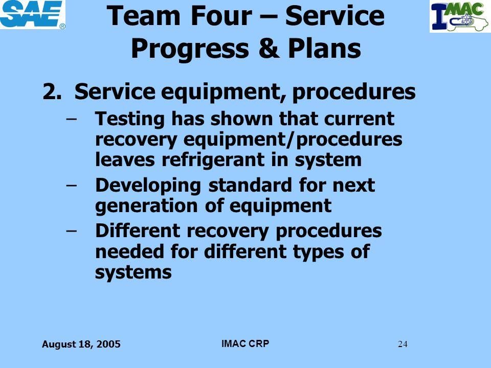 August 18, 2005IMAC CRP24 Team Four – Service Progress & Plans 2.Service equipment, procedures –Testing has shown that current recovery equipment/proc