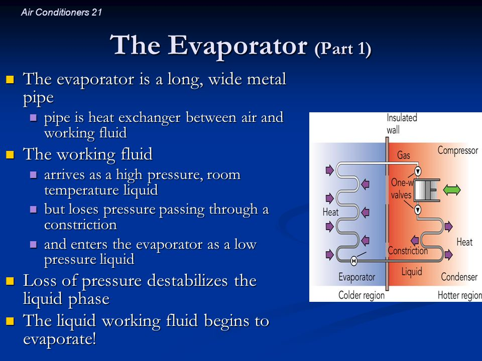 Air Conditioners 21 The Evaporator (Part 1) The evaporator is a long, wide metal pipe The evaporator is a long, wide metal pipe pipe is heat exchanger