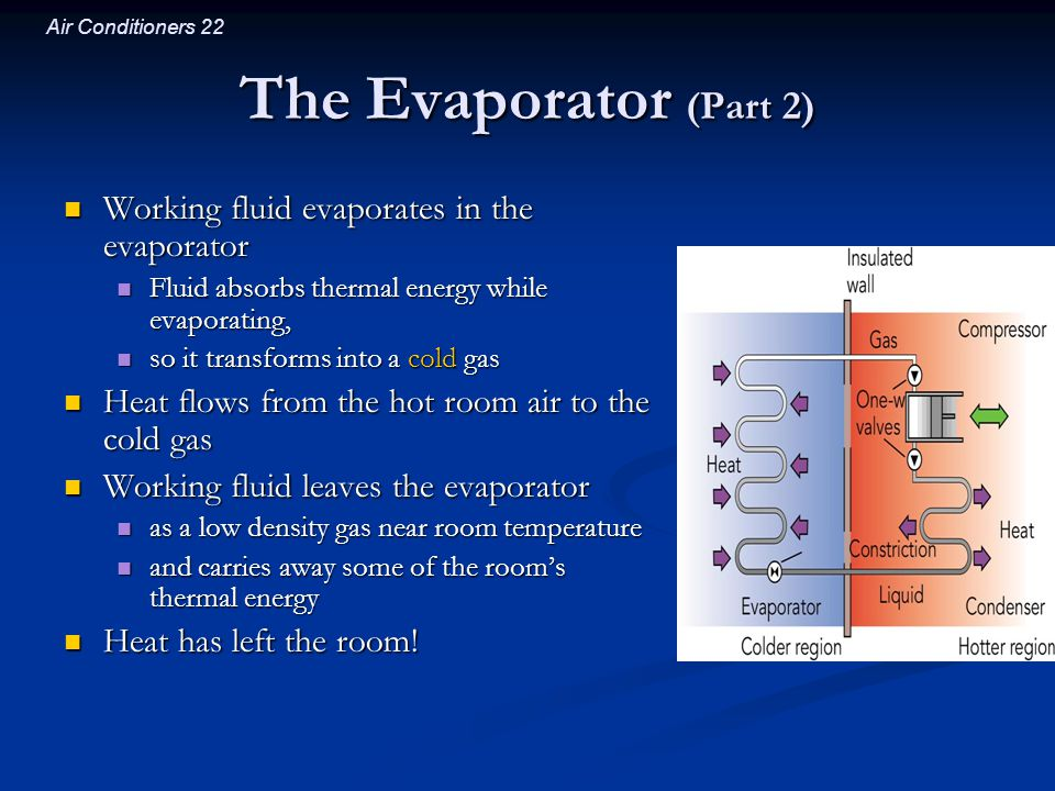 Air Conditioners 22 The Evaporator (Part 2) Working fluid evaporates in the evaporator Working fluid evaporates in the evaporator Fluid absorbs therma