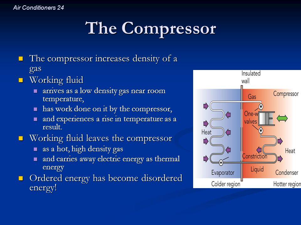 Air Conditioners 24 The Compressor The compressor increases density of a gas The compressor increases density of a gas Working fluid Working fluid arr